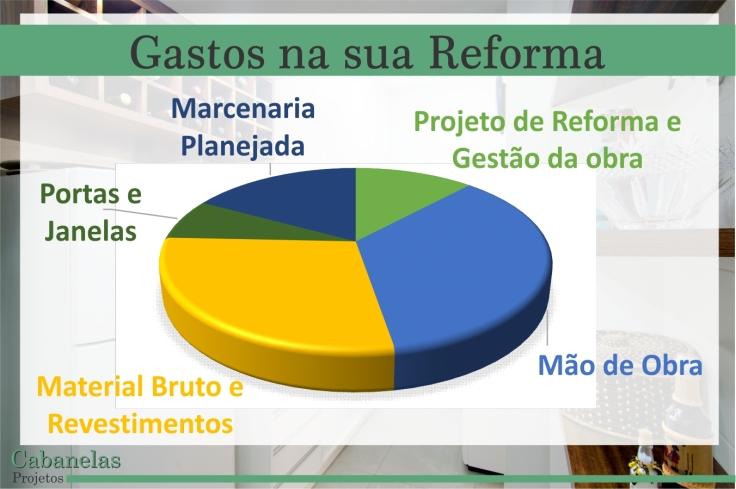 Cabanelas_gastos_reforma